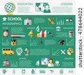 school info graphic  education... | Shutterstock .eps vector #478644022