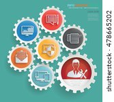 admin and development concept... | Shutterstock .eps vector #478665202