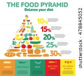 food pyramid. health food... | Shutterstock .eps vector #478845052