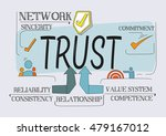 trust concept   Shutterstock .eps vector #479167012