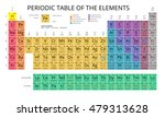 mendeleev periodic table of the ...   Shutterstock .eps vector #479313628