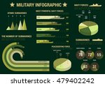 military navy forces... | Shutterstock .eps vector #479402242