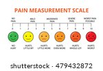 horizontal pain measurement... | Shutterstock .eps vector #479432872