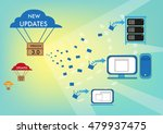 software update package via a... | Shutterstock .eps vector #479937475