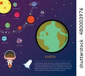 the universe kids  infographics ... | Shutterstock .eps vector #480003976