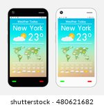 smartphone with weather...