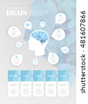 brain infographics design | Shutterstock .eps vector #481607866