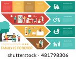 family is forever infographic...   Shutterstock .eps vector #481798306