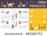 farm products infographic flat... | Shutterstock .eps vector #482080792