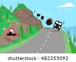 Road Landslide Due To...
