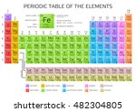periodic table of the elements... | Shutterstock .eps vector #482304805