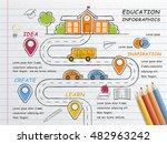 education infographic design ... | Shutterstock .eps vector #482963242