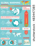 global warming infographics....   Shutterstock .eps vector #483447385