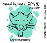 Signs Of The Chinese Horoscope...
