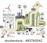 start up vector  business city... | Shutterstock .eps vector #483760342