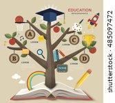 education infographic design ... | Shutterstock .eps vector #485097472