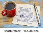 empowerment word cloud  ... | Shutterstock . vector #485680426