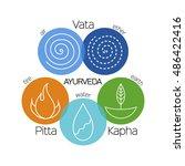ayurveda doshas illustration.... | Shutterstock .eps vector #486422416