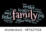 family relations word cloud | Shutterstock .eps vector #487627426