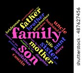 family relations word cloud | Shutterstock .eps vector #487627456