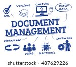 document management. chart with ... | Shutterstock .eps vector #487629226