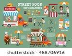 infographics. detail of food... | Shutterstock .eps vector #488706916
