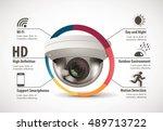 cctv camera concept   device... | Shutterstock .eps vector #489713722