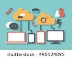 cloud computing with copmuter...