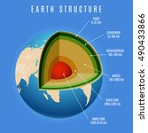 earth structure vector on blue... | Shutterstock .eps vector #490433866