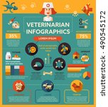 veterinarian service   info... | Shutterstock .eps vector #490545172