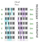 Piano Chords Infographics With...