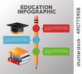 education and learning...   Shutterstock .eps vector #490775908