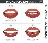 Visual Pronunciation Guide Wit...