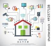 smart home. flat design style...   Shutterstock .eps vector #492577138