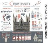 christianity infographic.... | Shutterstock .eps vector #493191022