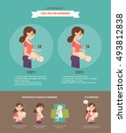 first aid for newborns. vector... | Shutterstock .eps vector #493812838