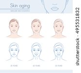 skin aging stages on female...
