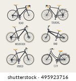 vector set of bicycles in flat...