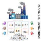 waste segregation and garbage... | Shutterstock .eps vector #496780942