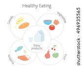 healthy food. vector... | Shutterstock .eps vector #496935565