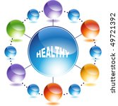 healthy | Shutterstock .eps vector #49721392