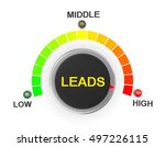 leads button position. concept... | Shutterstock . vector #497226115