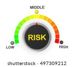 risk button pointing between... | Shutterstock . vector #497309212