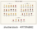 types of beer. various types of ... | Shutterstock .eps vector #497596882