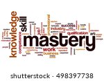 Mastery word cloud concept