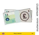 British Pound Banknote.