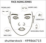 woman's face with the places...   Shutterstock .eps vector #499866715