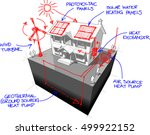 3d illustration of diagram of a ... | Shutterstock . vector #499922152