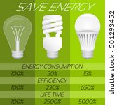 save energy infographic....   Shutterstock .eps vector #501293452