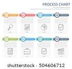 process chart  flow chart...